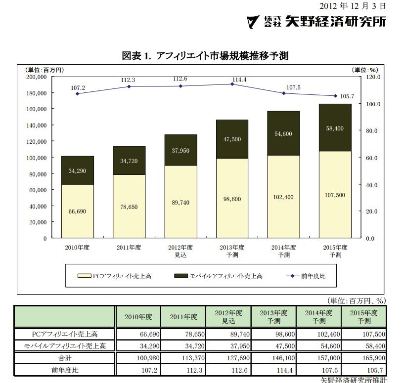 www.yano.co.jp_press_pdf_1036.pdf